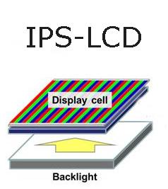IPS-LCD