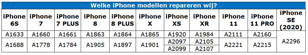 iPhone modelnummers