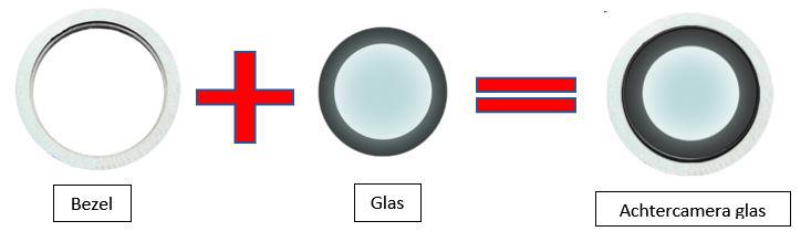 Opbouw achtercameraglas